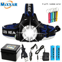 Led Headlamp Zoomable Waterproof Headlamp-UltimateDailySales
